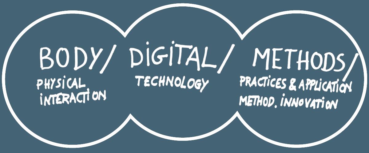 body-digital-methods-inv-1200x500