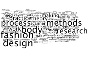 Fashion Methods wordle